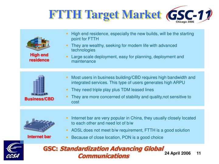 FTTH Target Market