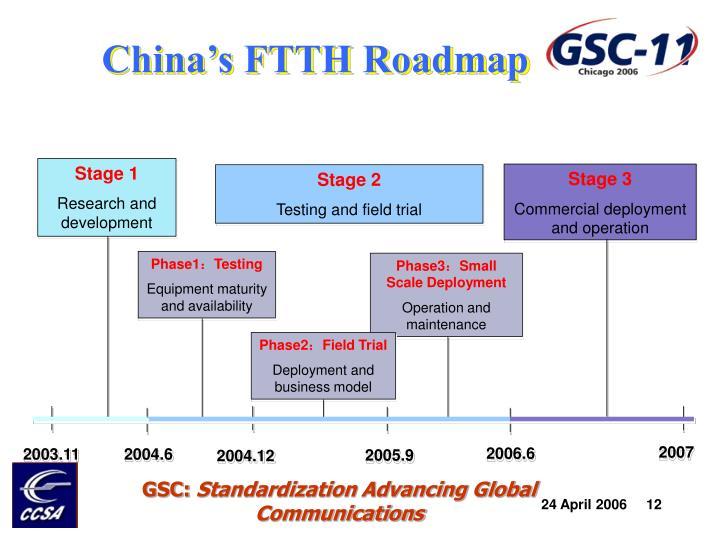China's FTTH Roadmap