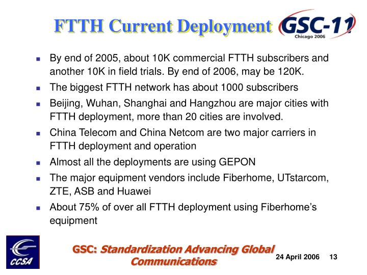 FTTH Current Deployment