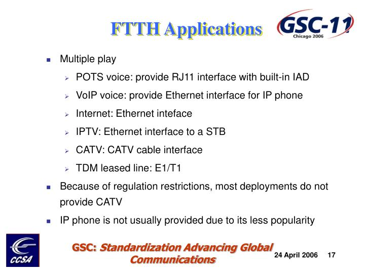 FTTH Applications