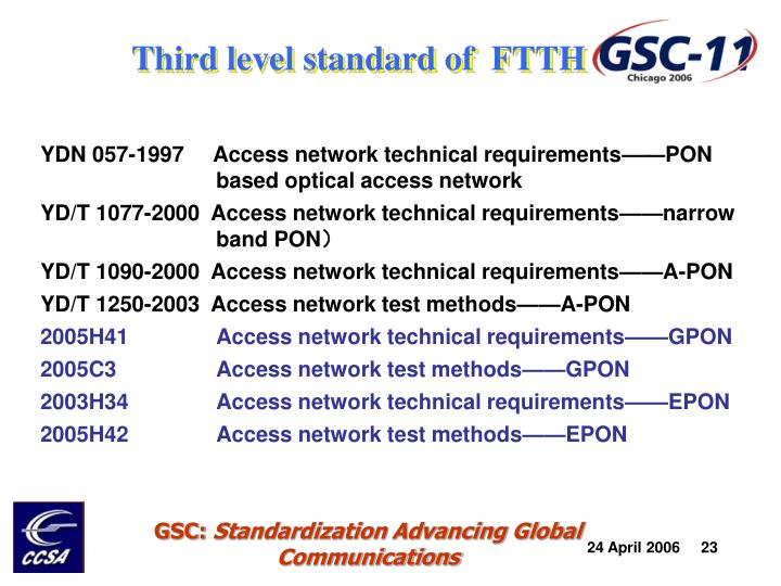Third level standard of  FTTH