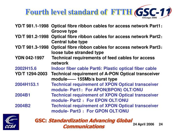 Fourth level standard of  FTTH