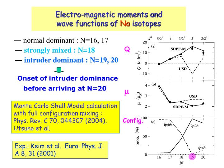 Electro-magnetic moments and