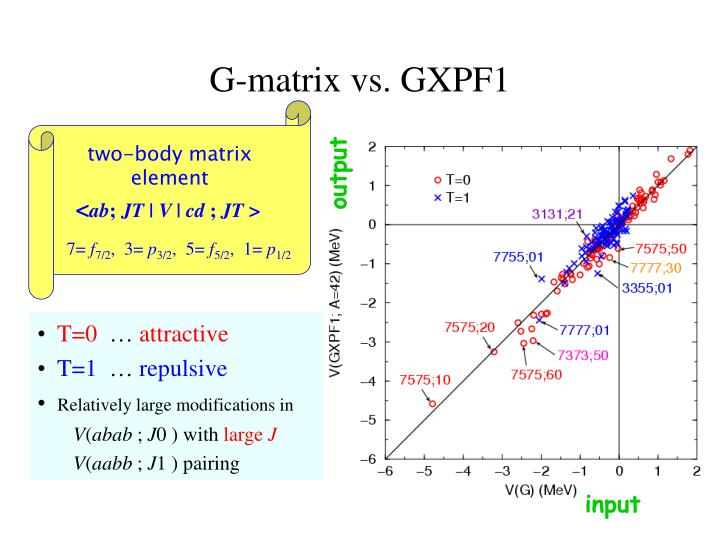 G-matrix vs. GXPF1