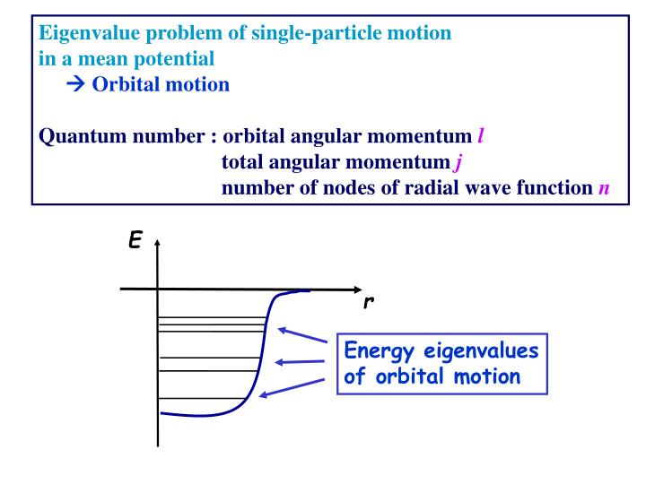Eigenvalue problem of single-particle motion
