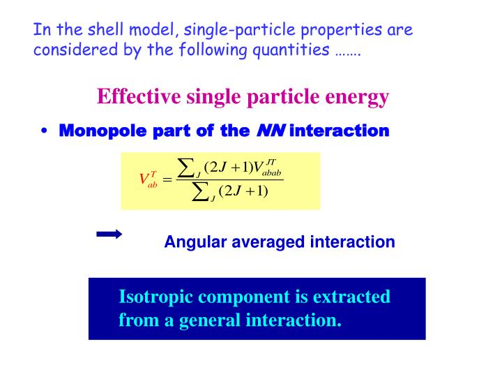 Effective single particle energy