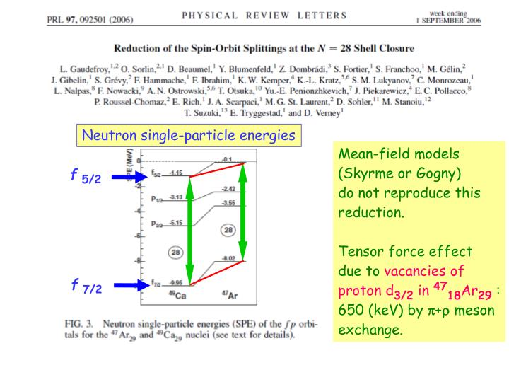 Neutron single-particle energies