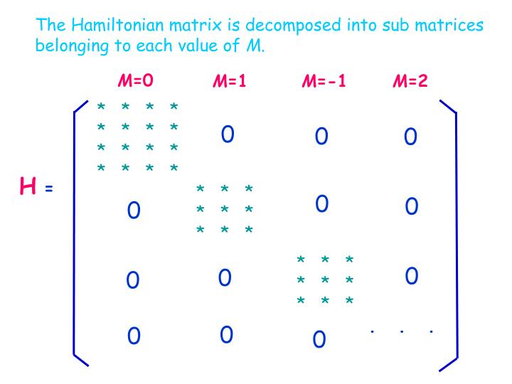 The Hamiltonian matrix is decomposed into sub matrices