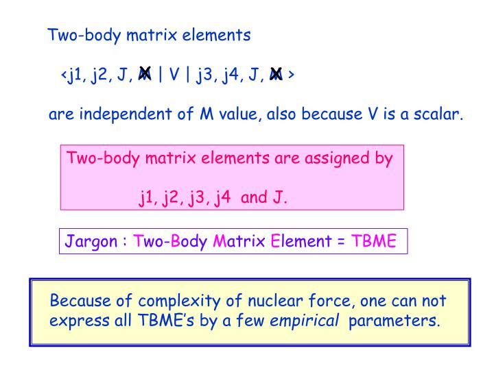 Two-body matrix elements