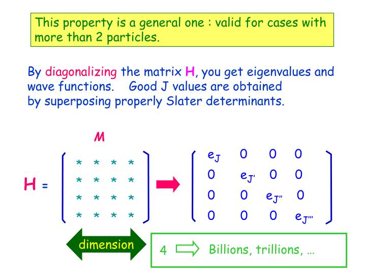 This property is a general one : valid for cases with