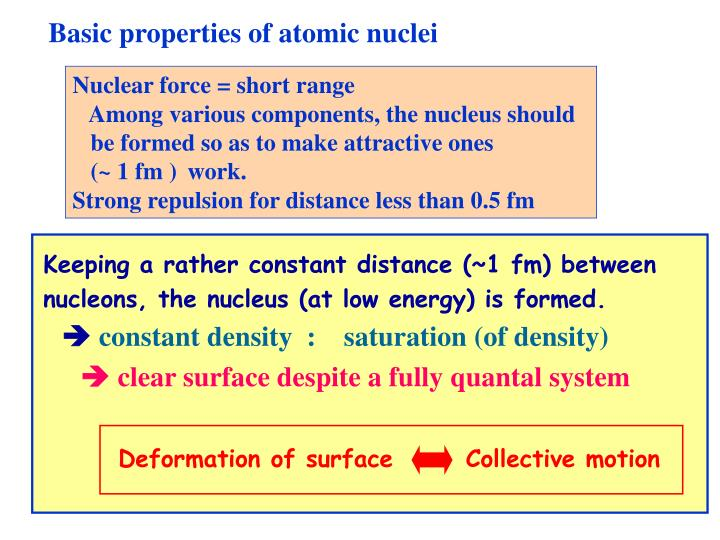 Basic properties of atomic nuclei