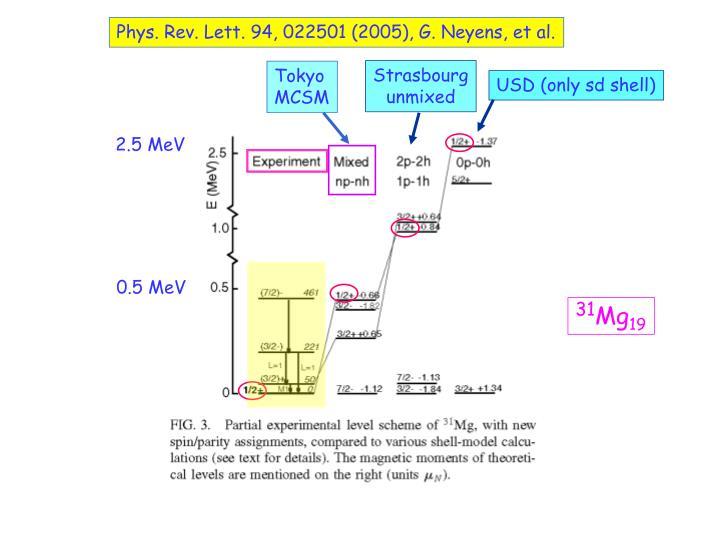 Phys. Rev. Lett. 94, 022501 (2005), G. Neyens, et al.