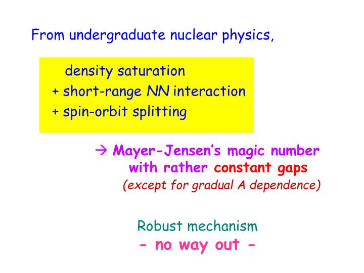 From undergraduate nuclear physics,