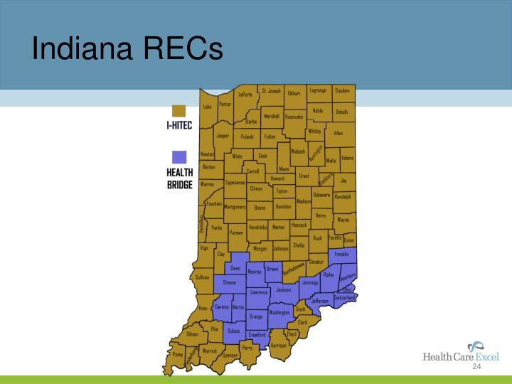 Indiana RECs