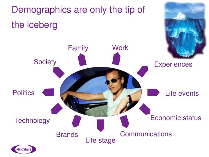 Demographics are only the tip of