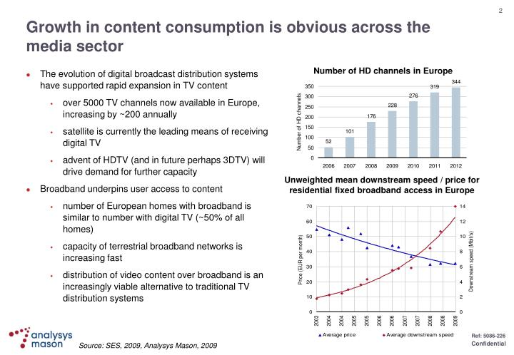 Growth in content consumption is obvious across the media sector