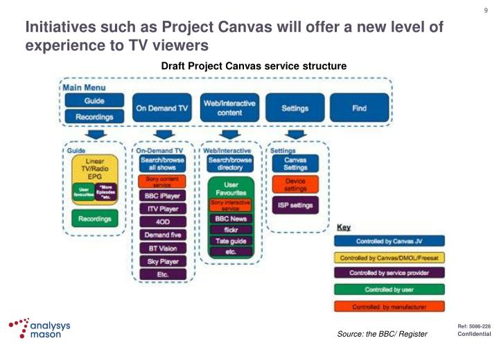 Initiatives such as Project Canvas will offer a new level of experience to TV viewers