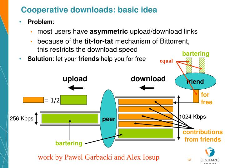 Cooperative downloads: basic idea