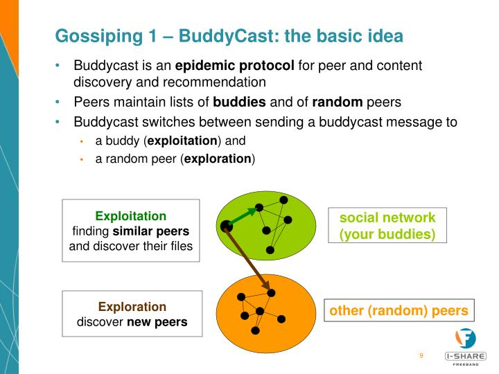 Gossiping 1 – BuddyCast: the basic idea