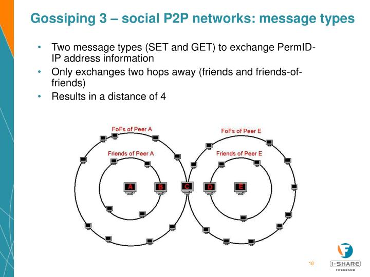 Gossiping 3 – social P2P networks: message types