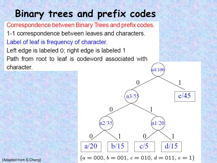 Binary trees and prefix codes