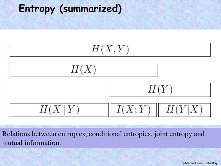 Entropy (summarized)