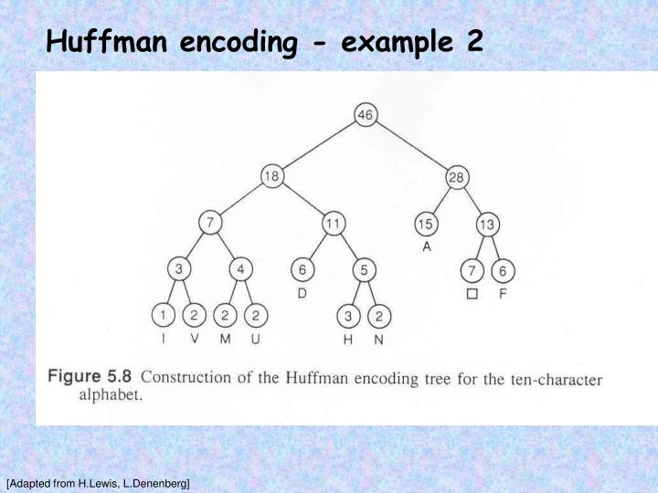 Huffman encoding - example 2