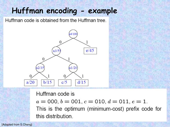 Huffman encoding - example