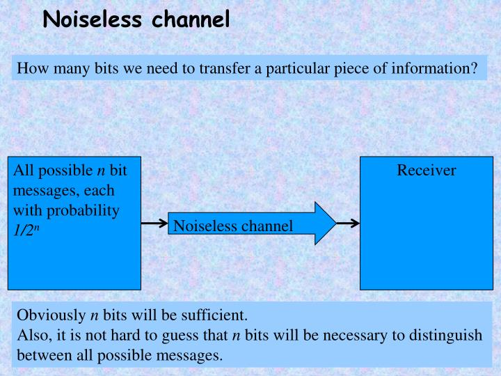 Noiseless channel