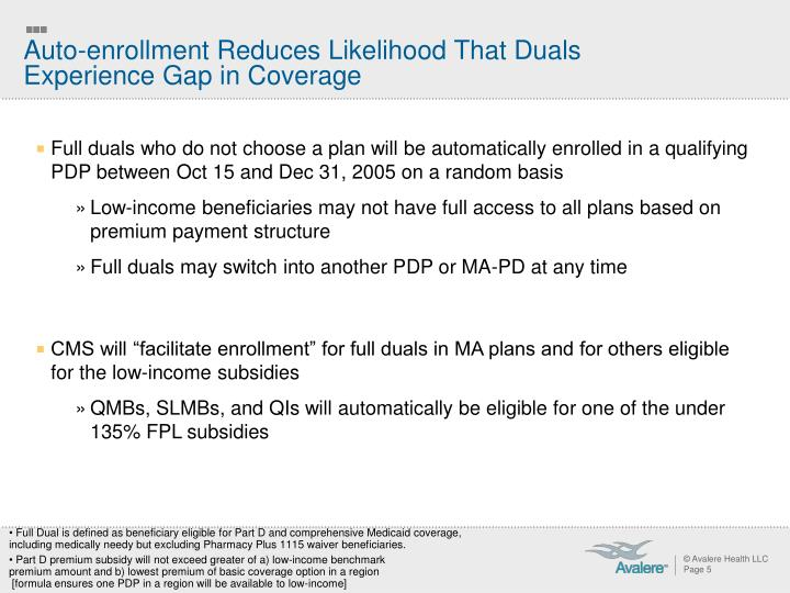 Auto-enrollment Reduces Likelihood That Duals Experience Gap in Coverage
