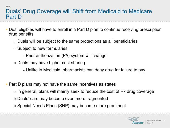Duals' Drug Coverage will Shift from Medicaid to Medicare Part D