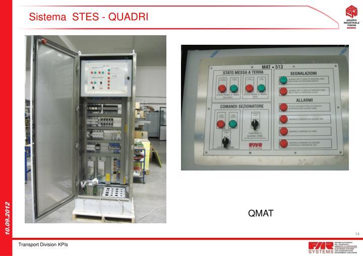 Sistema  STES - QUADRI