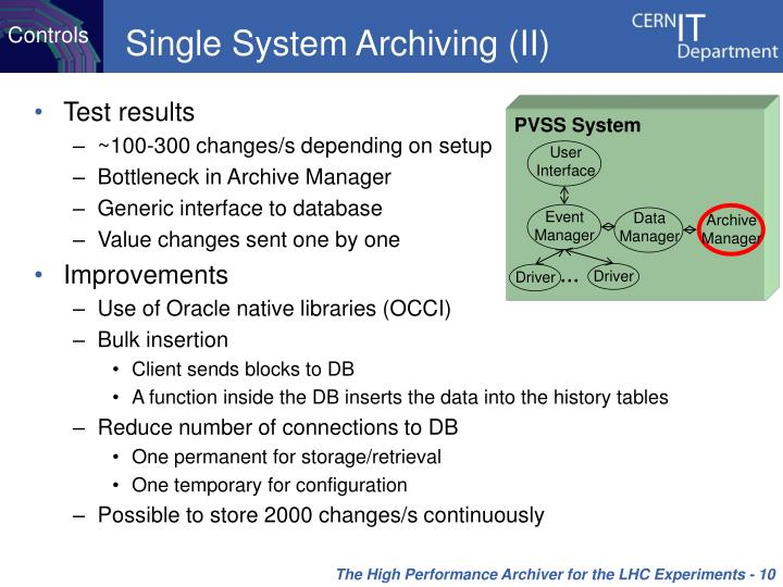 Single System Archiving (II)