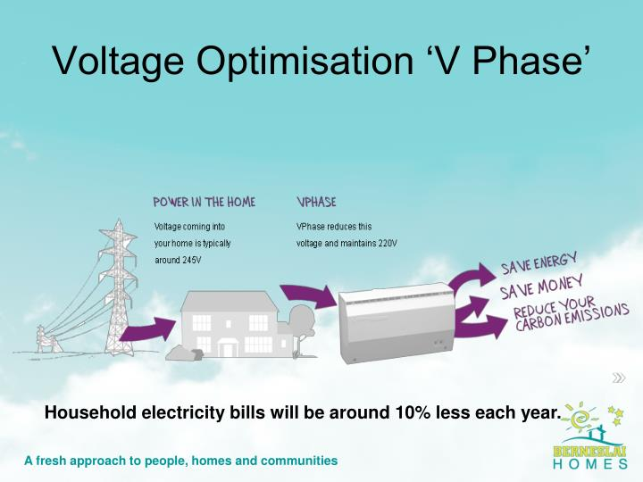 Voltage Optimisation 'V Phase'