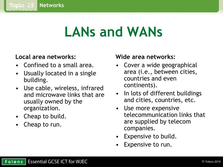 Local area networks: