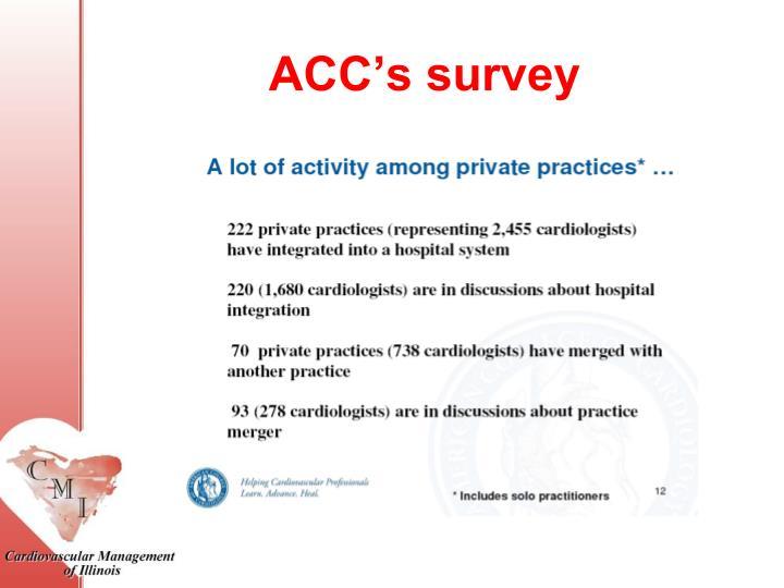 ACC's survey