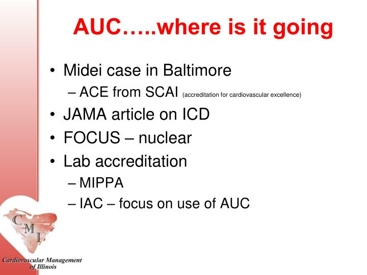 AUC…..where is it going