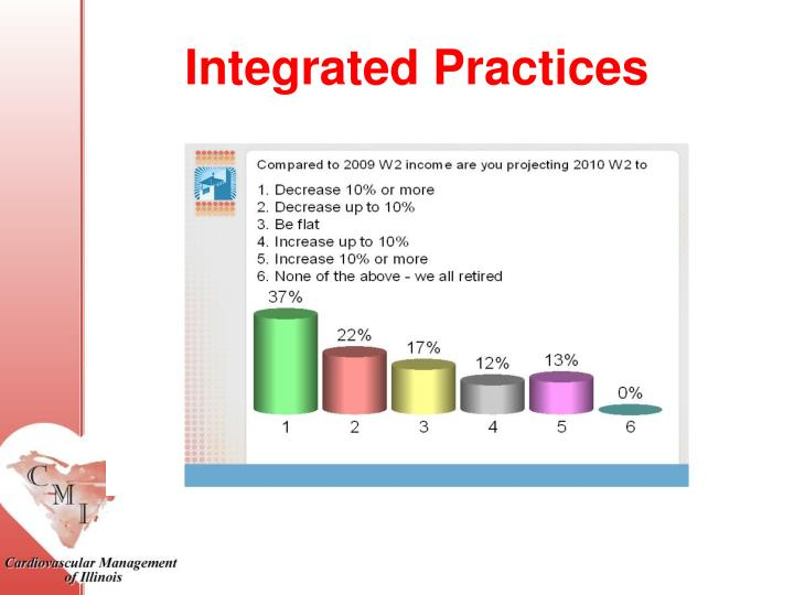 Integrated Practices