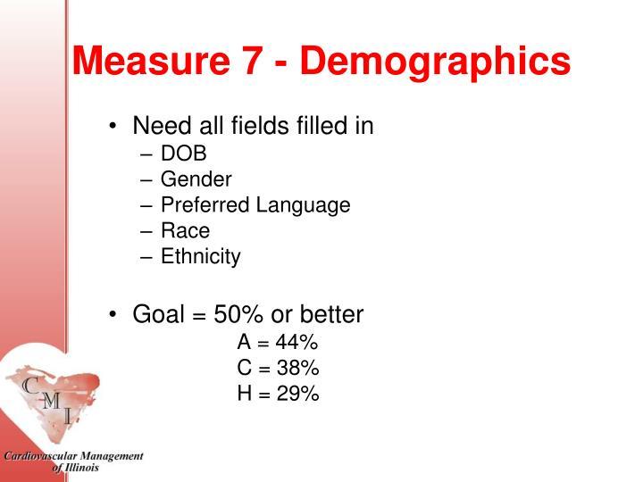 Measure 7 - Demographics