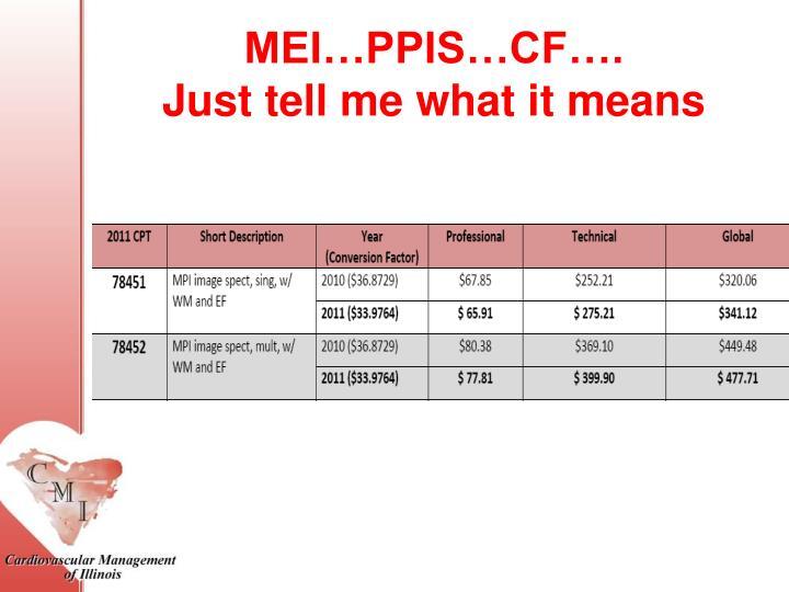 MEI…PPIS…CF….