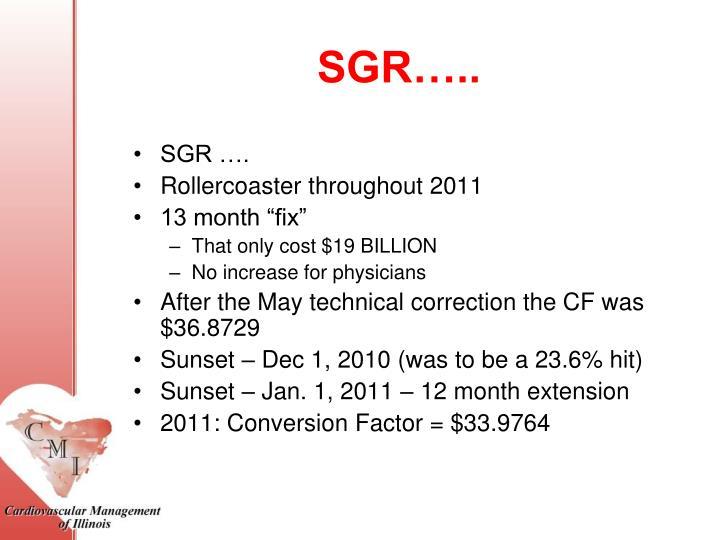 SGR…..
