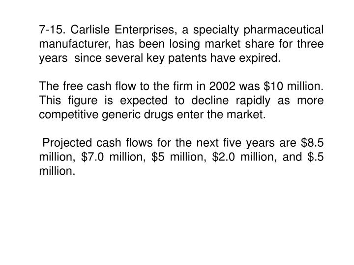 7-15. Carlisle Enterprises, a specialty pharmaceutical manufacturer, has been losing market share for three years  since several key patents have expired.