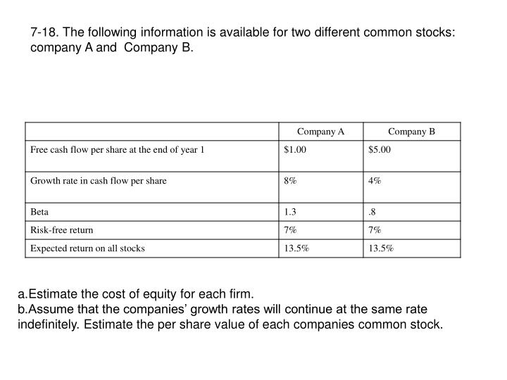 7-18. The following information is available for two different common stocks: company A and  Company B.