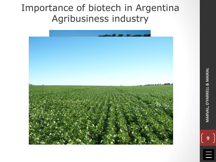 Importance of biotech in Argentina