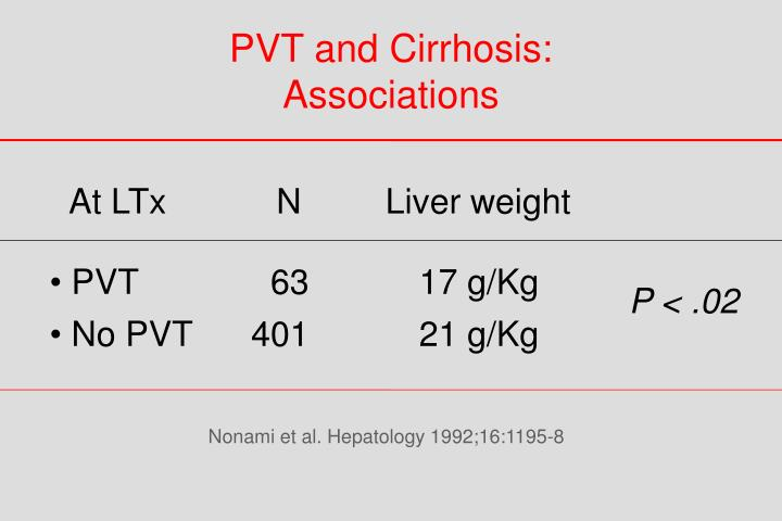 PVT and Cirrhosis: