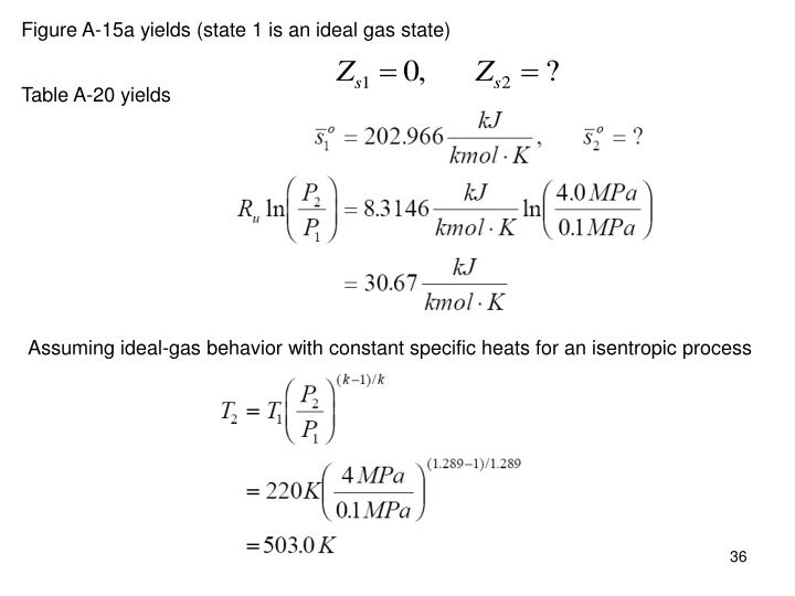 Figure A-15a yields (state 1 is an ideal gas state)