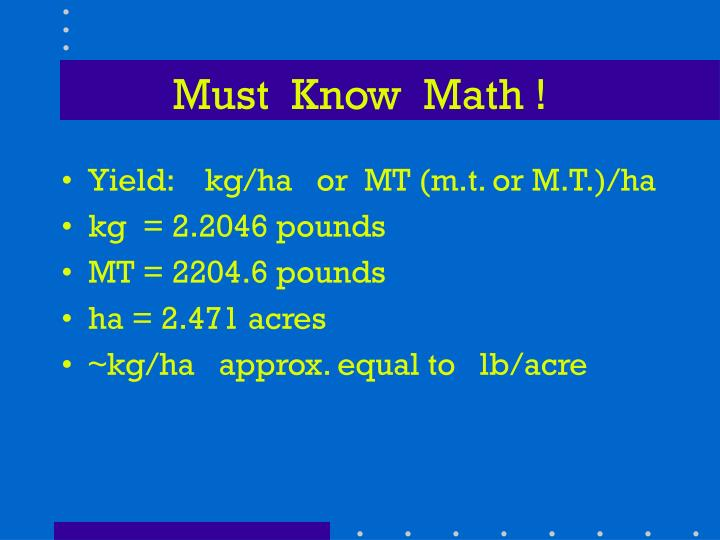 Must  Know  Math !