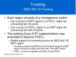 trunking ieee 802 1q trunking9