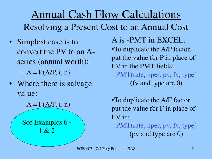 Annual Cash Flow Calculations