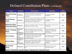 defined contribution plans continued10